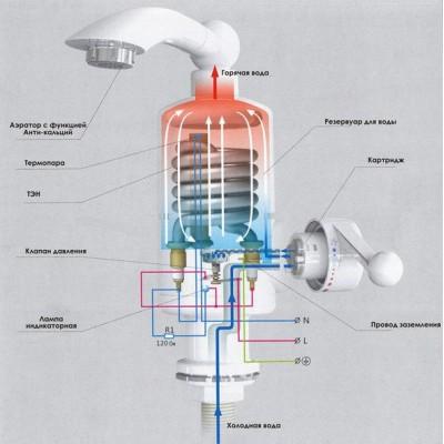 Проточный водонагреватель электрический на кран смеситель бойлер