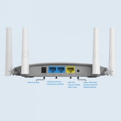 Маршрутизатор LB-Link BL-WR450H WiFi Роутер для дома 4-и антены по 5 mBi Белый